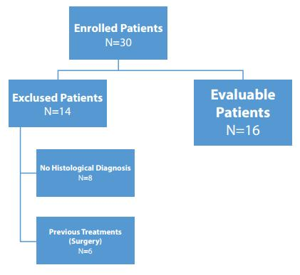 diagramma-studio-prostata.jpg