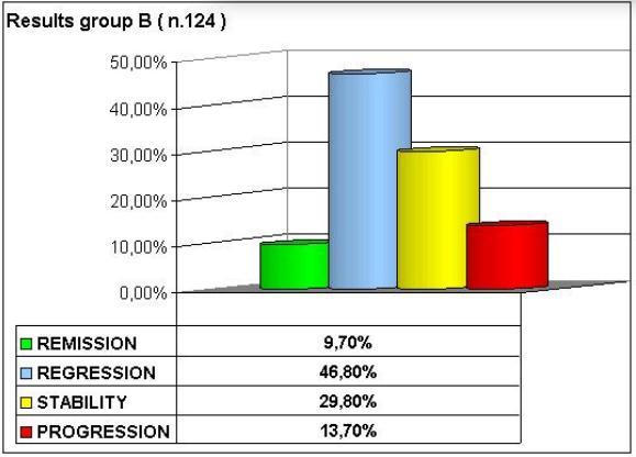 risultato-gruppo-b.jpg