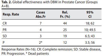 tabella-2-studio-prostata.jpg