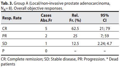 tabella-3-studio-prostata.jpg
