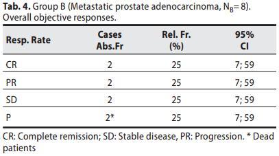 tabella-4-studio-prostata.jpg